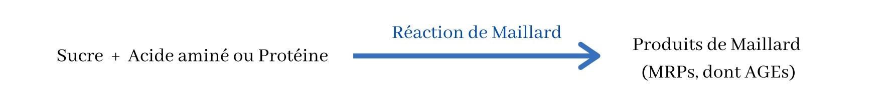 Réaction de Maillard